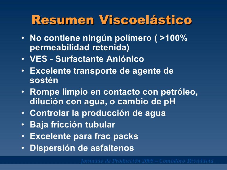 Jornadas de Producción 2008 – Comodoro Rivadavia No contiene ningún polímero ( >100% permeabilidad retenida) VES - Surfactante Aniónico Excelente tran
