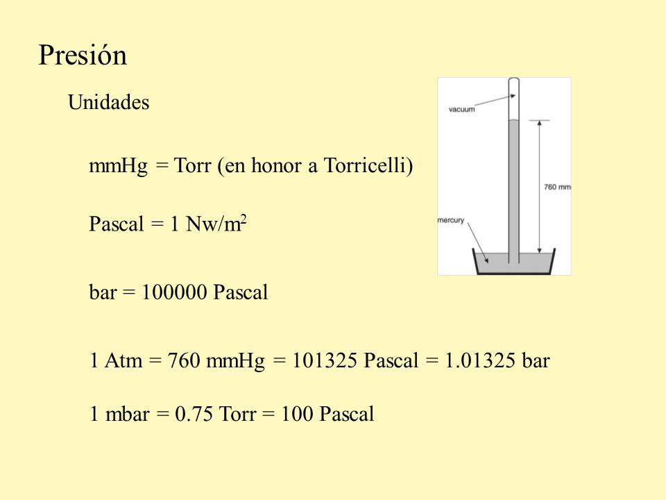Presión Rangos Vacío medio1 a 10 -3 Torr Alto vacío10 -3 a 10 -8 Torr Ultra alto vacío10 -8 a 10 -12 Torr Bajo vacío (Rough vacuum)1 atm a 1 Torr