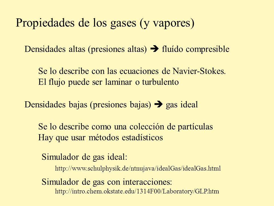 Propiedades de los gases (y vapores) Gas de Van der Waals