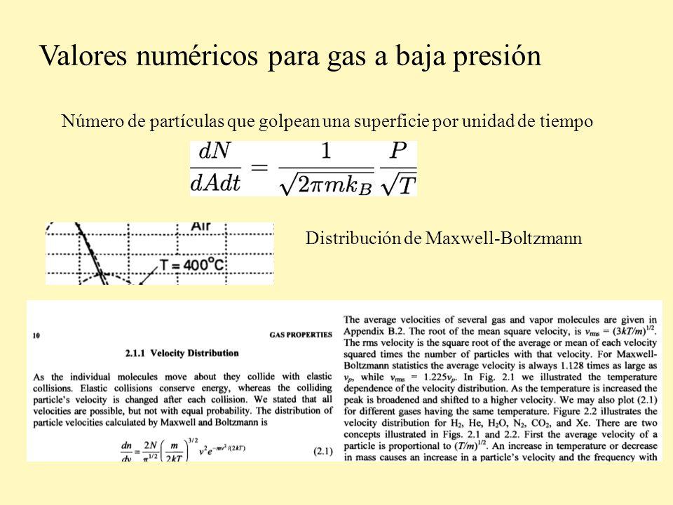 Valores numéricos para gas a baja presión Camino libre medio Aire a T ambiente