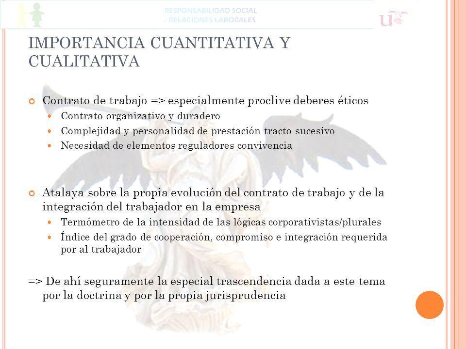 IMPORTANCIA CUANTITATIVA Y CUALITATIVA Contrato de trabajo => especialmente proclive deberes éticos Contrato organizativo y duradero Complejidad y per