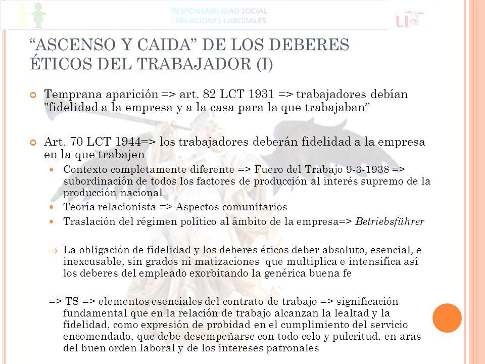ASCENSO Y CAIDA DE LOS DEBERES ÉTICOS DEL TRABAJADOR (I) Temprana aparición => art. 82 LCT 1931 => trabajadores debían