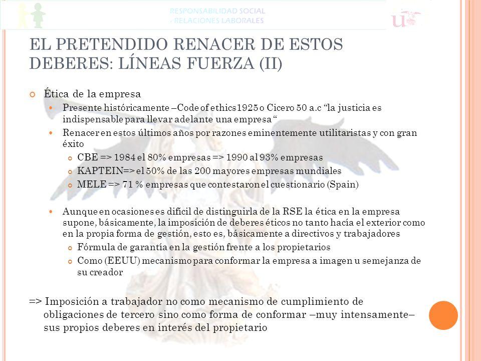 EL PRETENDIDO RENACER DE ESTOS DEBERES: LÍNEAS FUERZA (II) Ética de la empresa Presente históricamente –Code of ethics1925 o Cicero 50 a.c la justicia
