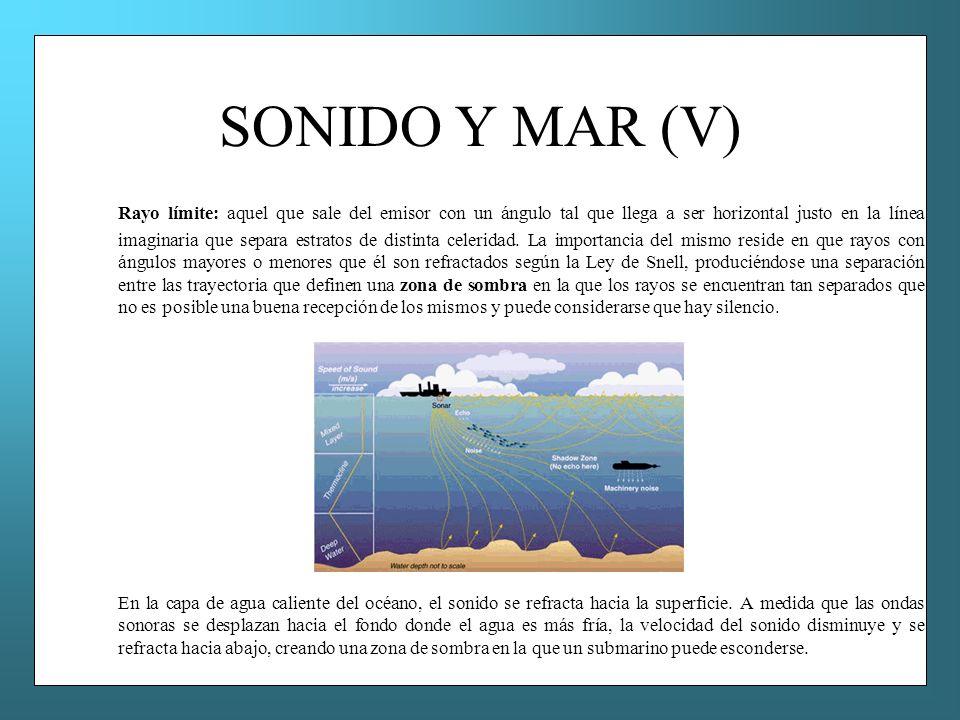 SONIDO Y MAR (V) Rayo límite: aquel que sale del emisor con un ángulo tal que llega a ser horizontal justo en la línea imaginaria que separa estratos
