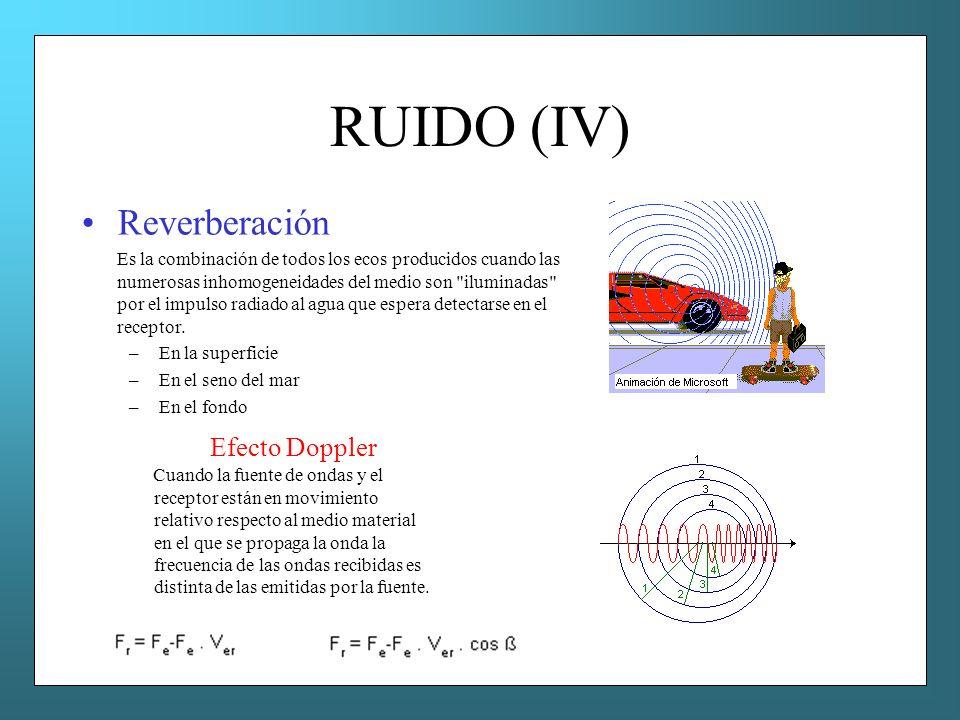 RUIDO (IV) Reverberación Es la combinación de todos los ecos producidos cuando las numerosas inhomogeneidades del medio son