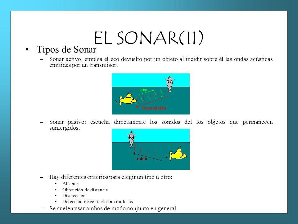 EL SONAR(II) Tipos de Sonar –Sonar activo: emplea el eco devuelto por un objeto al incidir sobre él las ondas acústicas emitidas por un transmisor. –S
