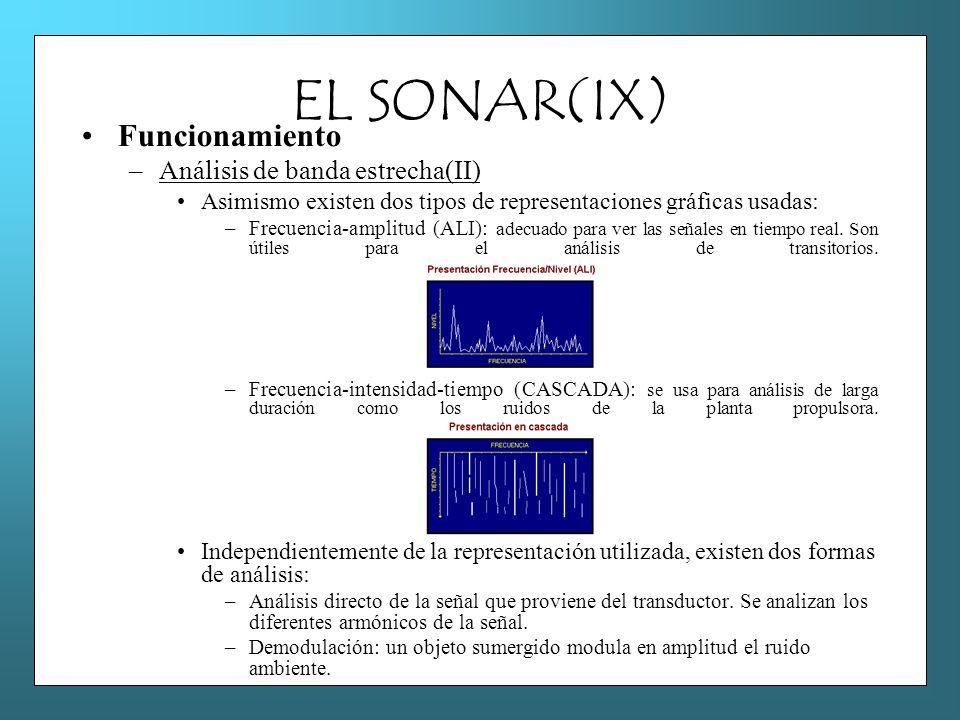 EL SONAR(IX) Funcionamiento –Análisis de banda estrecha(II) Asimismo existen dos tipos de representaciones gráficas usadas: –Frecuencia-amplitud (ALI)