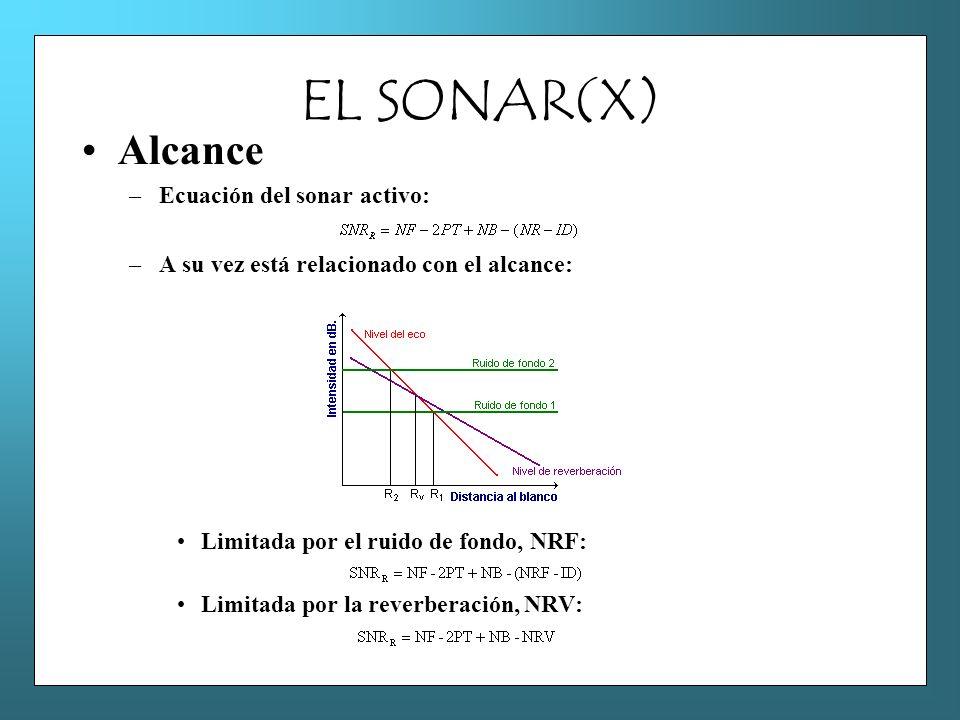 EL SONAR(X) Alcance –Ecuación del sonar activo: –A su vez está relacionado con el alcance: Limitada por el ruido de fondo, NRF: Limitada por la reverb