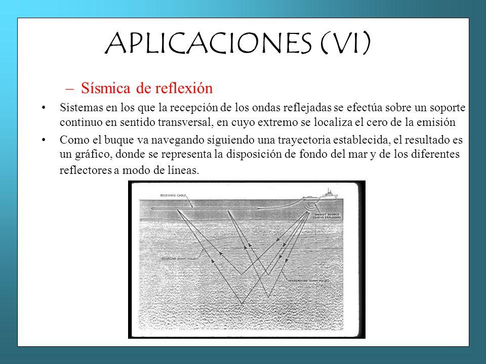 APLICACIONES (VI) –Sísmica de reflexión Sistemas en los que la recepción de los ondas reflejadas se efectúa sobre un soporte continuo en sentido trans