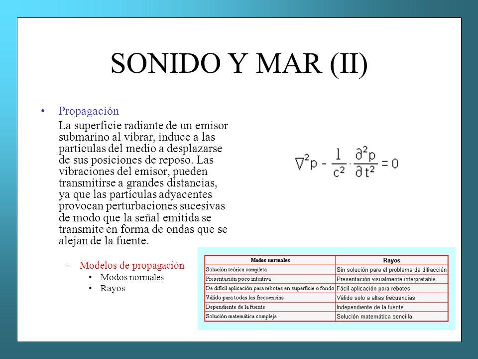 SONIDO Y MAR (II) Propagación La superficie radiante de un emisor submarino al vibrar, induce a las partículas del medio a desplazarse de sus posicion