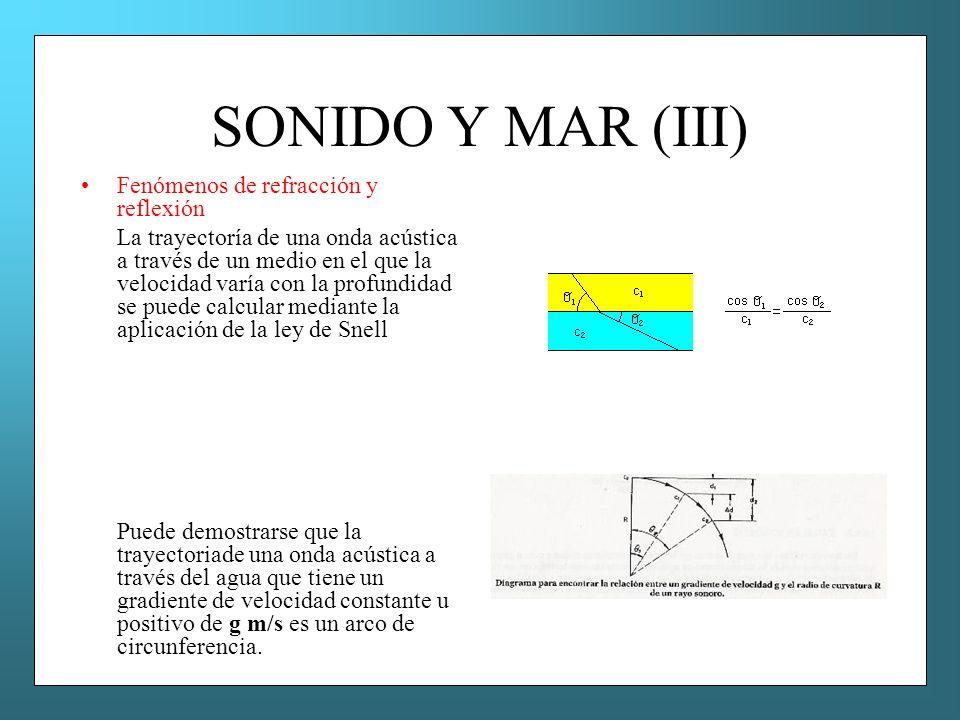 SONIDO Y MAR (III) Fenómenos de refracción y reflexión La trayectoría de una onda acústica a través de un medio en el que la velocidad varía con la pr