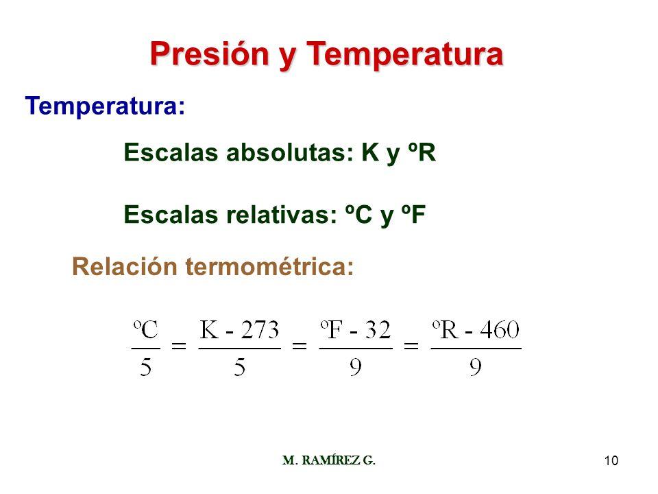M. RAMÍREZ G.10 Presión y Temperatura Temperatura: Escalas absolutas: K y ºR Escalas relativas: ºC y ºF Relación termométrica: