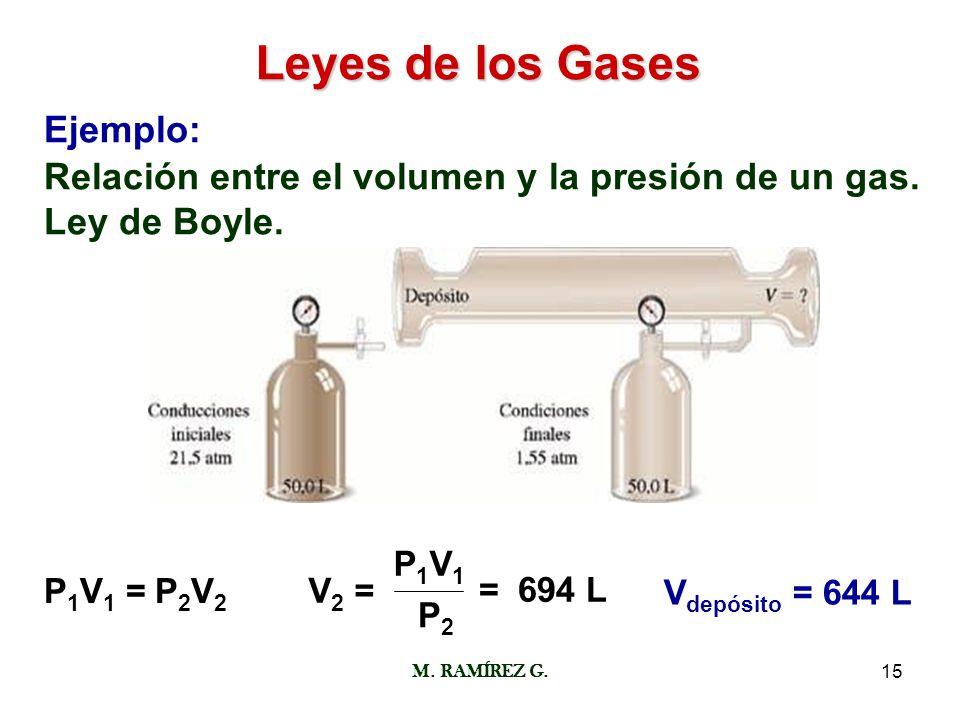 M. RAMÍREZ G.15 Leyes de los Gases Ejemplo: Relación entre el volumen y la presión de un gas. Ley de Boyle. P 1 V 1 = P 2 V 2 V2 =V2 = P1V1P1V1 P2P2 =