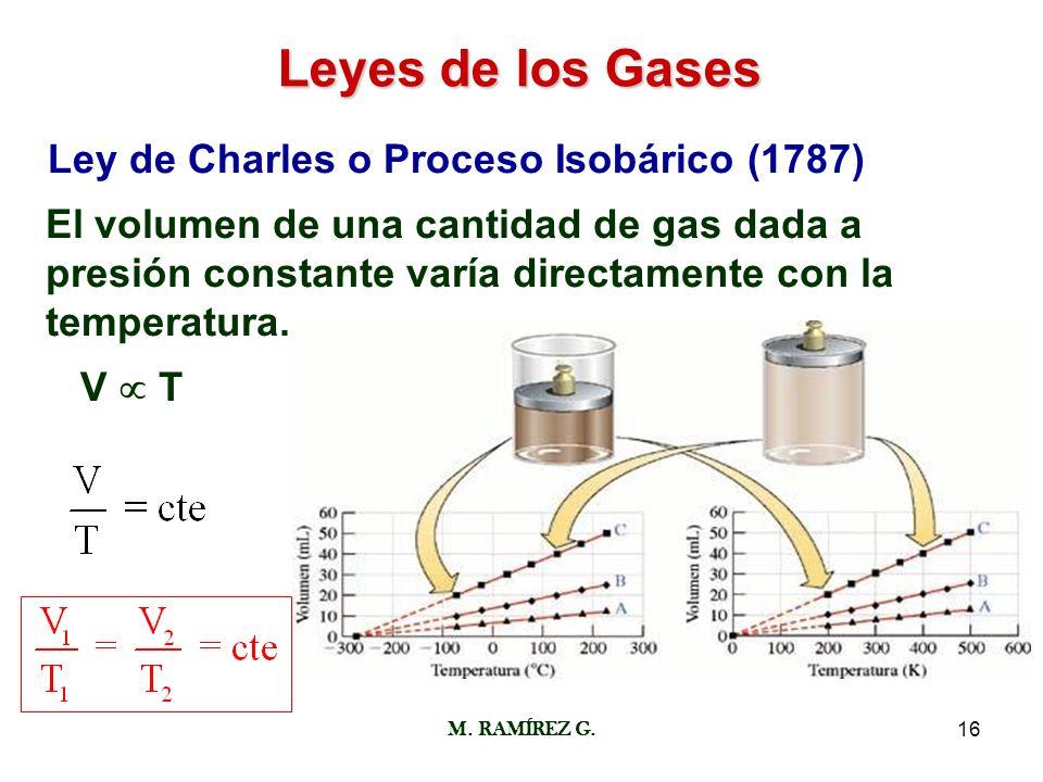 M. RAMÍREZ G.16 Leyes de los Gases Ley de Charles o Proceso Isobárico (1787) El volumen de una cantidad de gas dada a presión constante varía directam