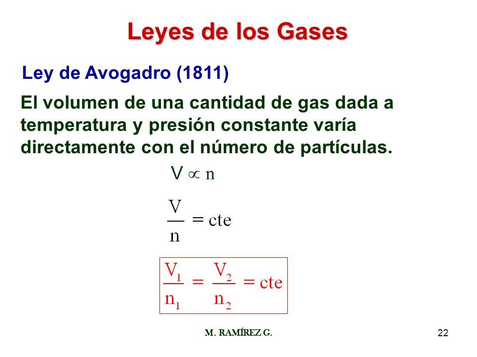 M. RAMÍREZ G.22 Leyes de los Gases Ley de Avogadro (1811) El volumen de una cantidad de gas dada a temperatura y presión constante varía directamente