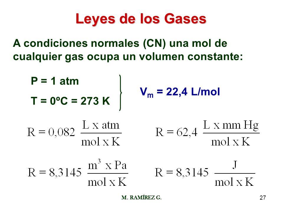 M. RAMÍREZ G.27 Leyes de los Gases A condiciones normales (CN) una mol de cualquier gas ocupa un volumen constante: P = 1 atm T = 0ºC = 273 K V m = 22