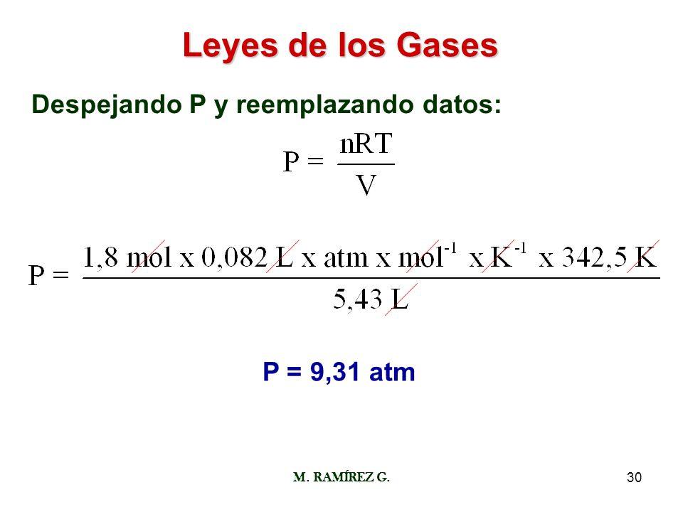 M. RAMÍREZ G.30 Leyes de los Gases Despejando P y reemplazando datos: P = 9,31 atm