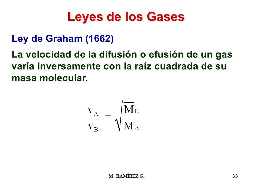 M. RAMÍREZ G.33 Leyes de los Gases Ley de Graham (1662) La velocidad de la difusión o efusión de un gas varía inversamente con la raíz cuadrada de su