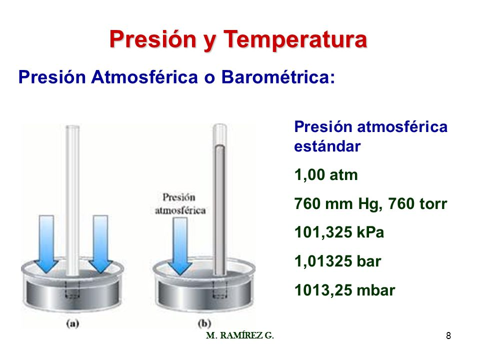 M. RAMÍREZ G.8 Presión y Temperatura Presión atmosférica estándar 1,00 atm 760 mm Hg, 760 torr 101,325 kPa 1,01325 bar 1013,25 mbar Presión Atmosféric