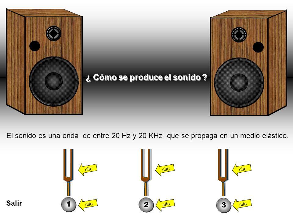 ¿ Cómo se produce el sonido .