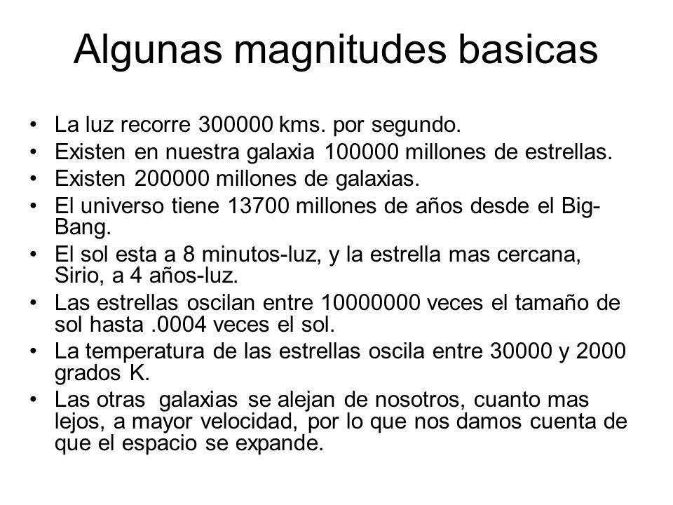 Algunas magnitudes basicas La luz recorre 300000 kms. por segundo. Existen en nuestra galaxia 100000 millones de estrellas. Existen 200000 millones de