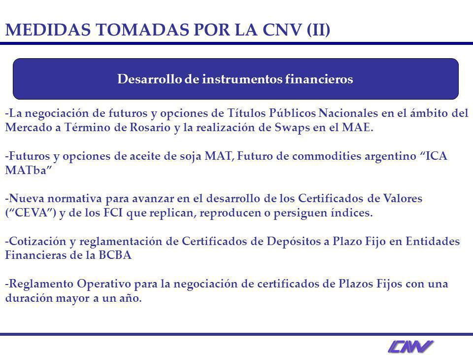 -La negociación de futuros y opciones de Títulos Públicos Nacionales en el ámbito del Mercado a Término de Rosario y la realización de Swaps en el MAE.