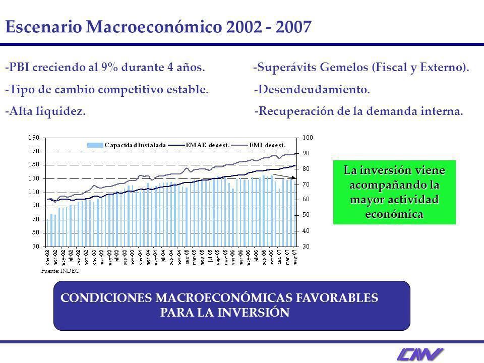 Escenario Macroeconómico 2002 - 2007 -PBI creciendo al 9% durante 4 años. -Superávits Gemelos (Fiscal y Externo). -Tipo de cambio competitivo estable.