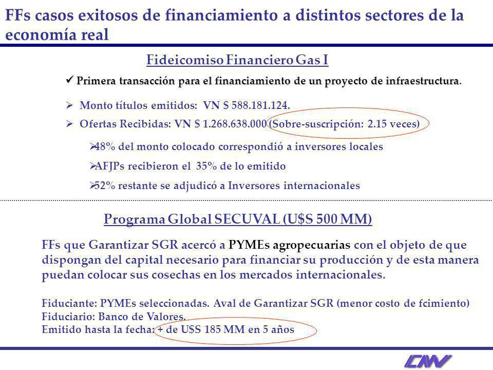 FFs casos exitosos de financiamiento a distintos sectores de la economía real Fideicomiso Financiero Gas I Primera transacción para el financiamiento de un proyecto de infraestructura Primera transacción para el financiamiento de un proyecto de infraestructura.
