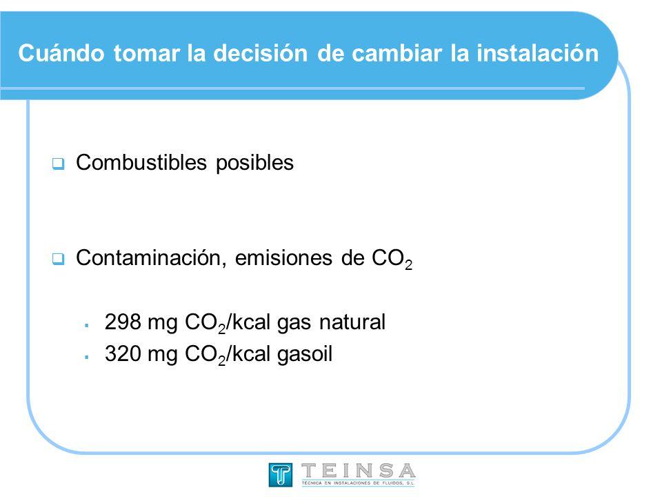 Cuándo tomar la decisión de cambiar la instalación Combustibles posibles Contaminación, emisiones de CO 2 298 mg CO 2 /kcal gas natural 320 mg CO 2 /kcal gasoil