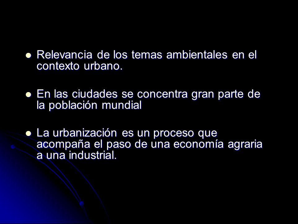 Relevancia de los temas ambientales en el contexto urbano.