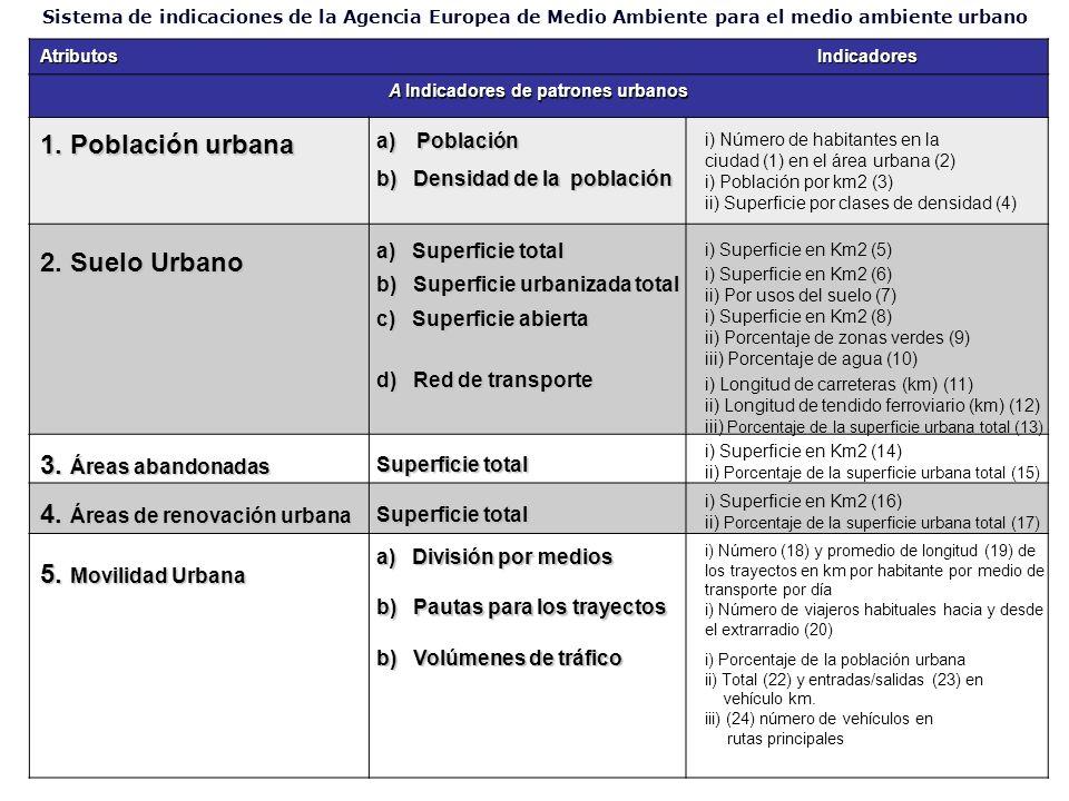 AtributosIndicadores A Indicadores de patrones urbanos Sistema de indicaciones de la Agencia Europea de Medio Ambiente para el medio ambiente urbano 1.