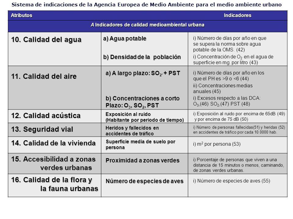 AtributosIndicadores A Indicadores de calidad medioambiental urbana Sistema de indicaciones de la Agencia Europea de Medio Ambiente para el medio ambiente urbano 10.