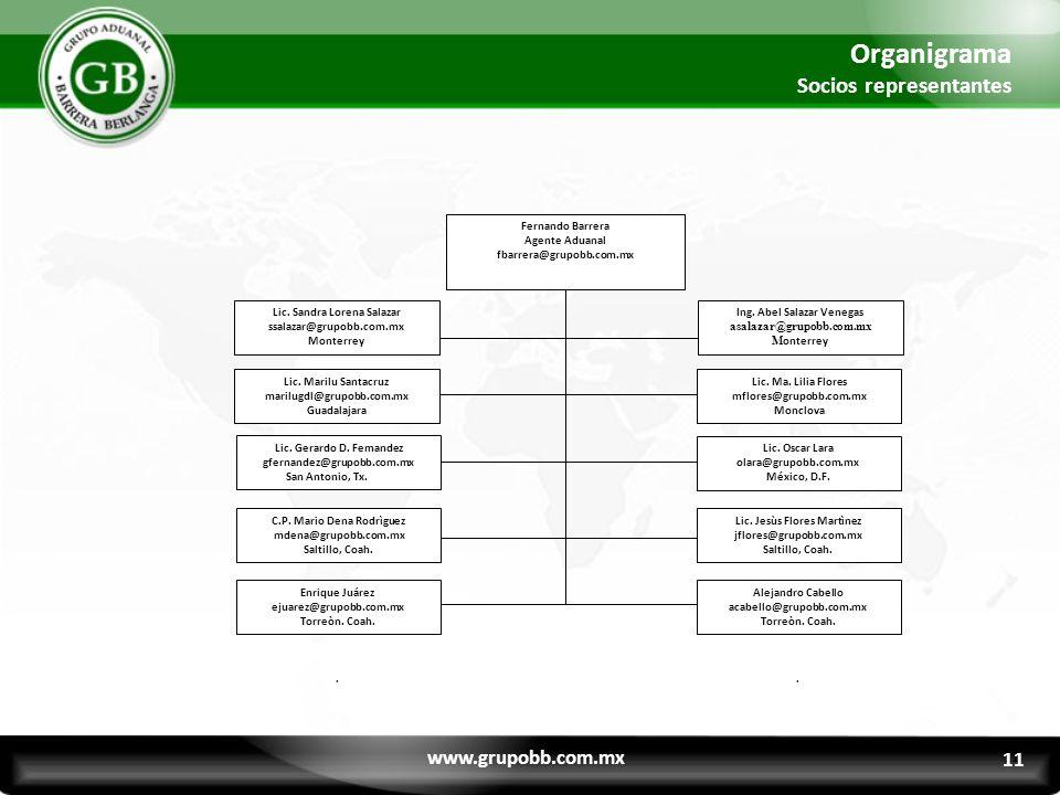 Organigrama Socios representantes 11 www.grupobb.com.mx 11 Fernando Barrera Agente Aduanal fbarrera@grupobb.com.mx Fernando Barrera Agente Aduanal fba