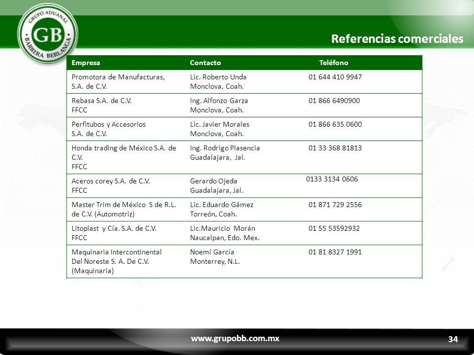 34 EmpresaContacto Teléfono Promotora de Manufacturas, S.A. de C.V. Lic. Roberto Unda Monclova, Coah. 01 644 410 9947 Rebasa S.A. de C.V. FFCC Ing. Al