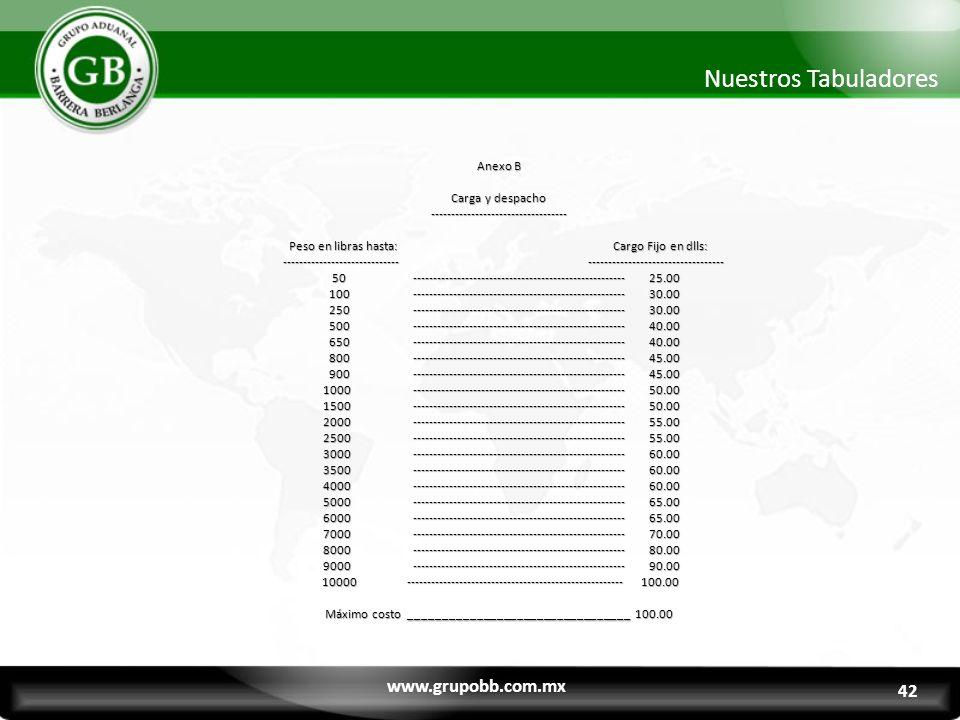 www.grupobb.com.mx Nuestros Tabuladores 42 Anexo B Carga y despacho ---------------------------------- Peso en libras hasta: Cargo Fijo en dlls: -----