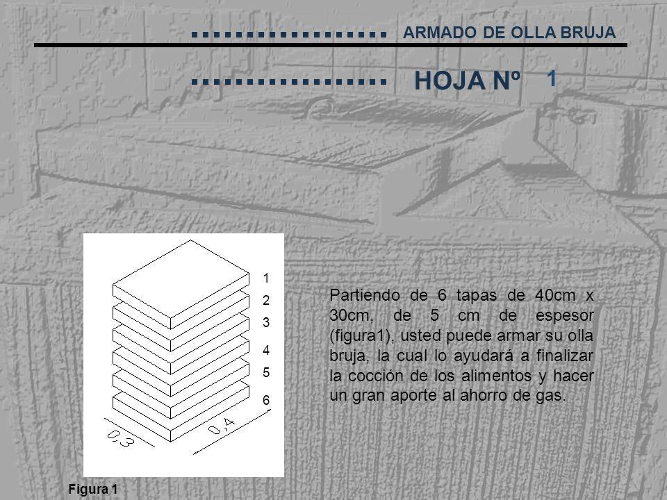 ARMADO DE OLLA BRUJA HOJA Nº Partiendo de 6 tapas de 40cm x 30cm, de 5 cm de espesor (figura1), usted puede armar su olla bruja, la cual lo ayudará a