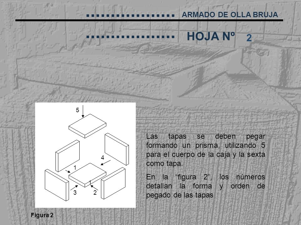 ARMADO DE OLLA BRUJA HOJA Nº 2 Las tapas se deben pegar formando un prisma, utilizando 5 para el cuerpo de la caja y la sexta como tapa. En la figura
