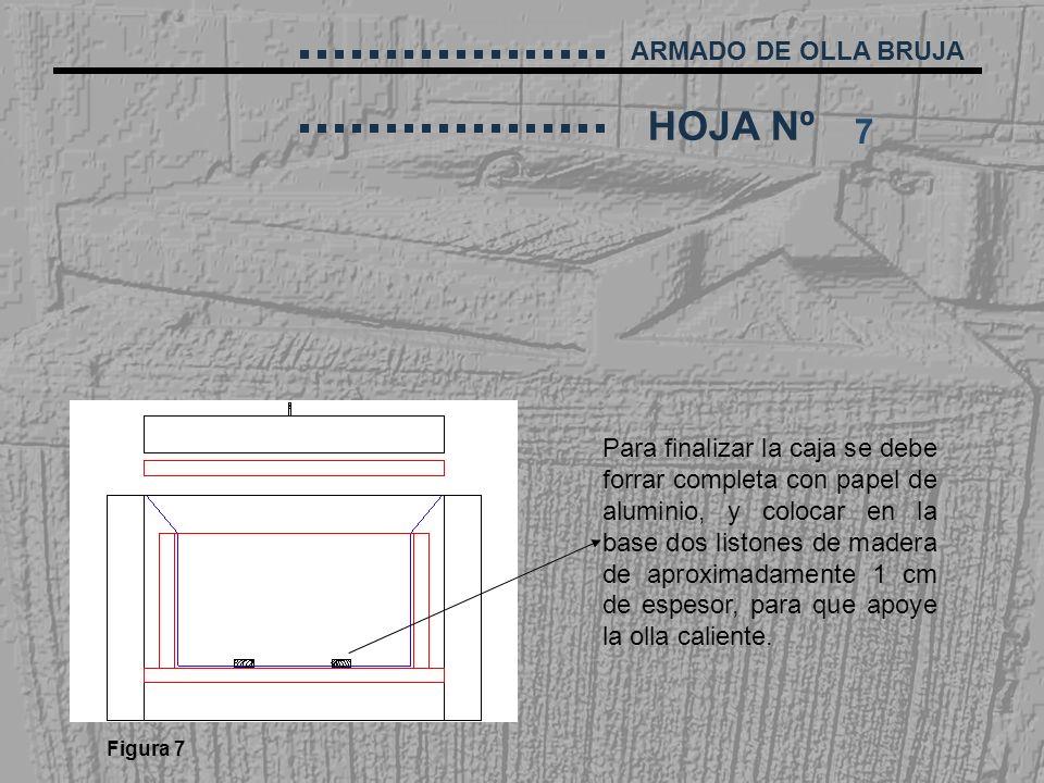 ARMADO DE OLLA BRUJA HOJA Nº Figura 7 Para finalizar la caja se debe forrar completa con papel de aluminio, y colocar en la base dos listones de mader