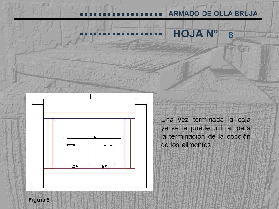 ARMADO DE OLLA BRUJA HOJA Nº Una vez terminada la caja ya se la puede utilizar para la terminación de la cocción de los alimentos. Figura 8 8
