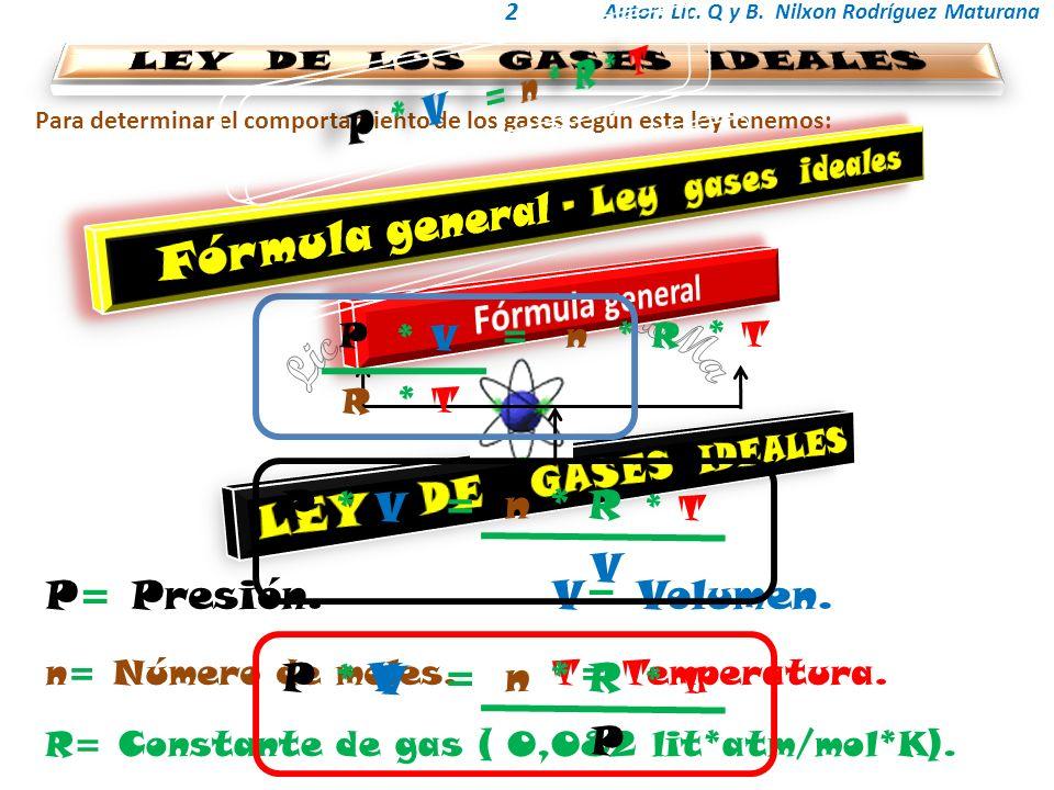 Autor: Lic. Q y B. Nilxon Rodríguez Maturana 2 Para determinar el comportamiento de los gases según esta ley tenemos: n= Número de moles. R= Constante