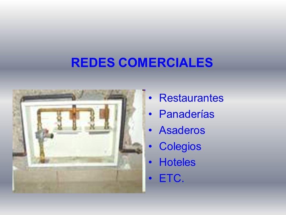 Restaurantes Panaderías Asaderos Colegios Hoteles ETC. REDES COMERCIALES