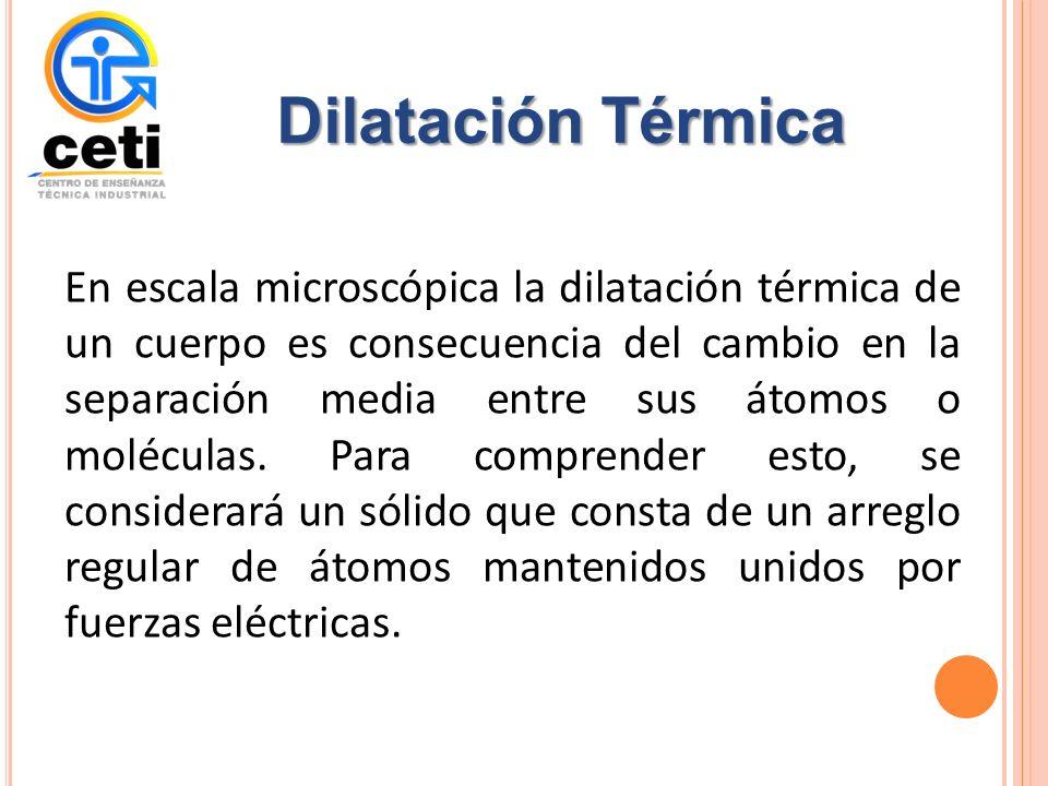 En escala microscópica la dilatación térmica de un cuerpo es consecuencia del cambio en la separación media entre sus átomos o moléculas.