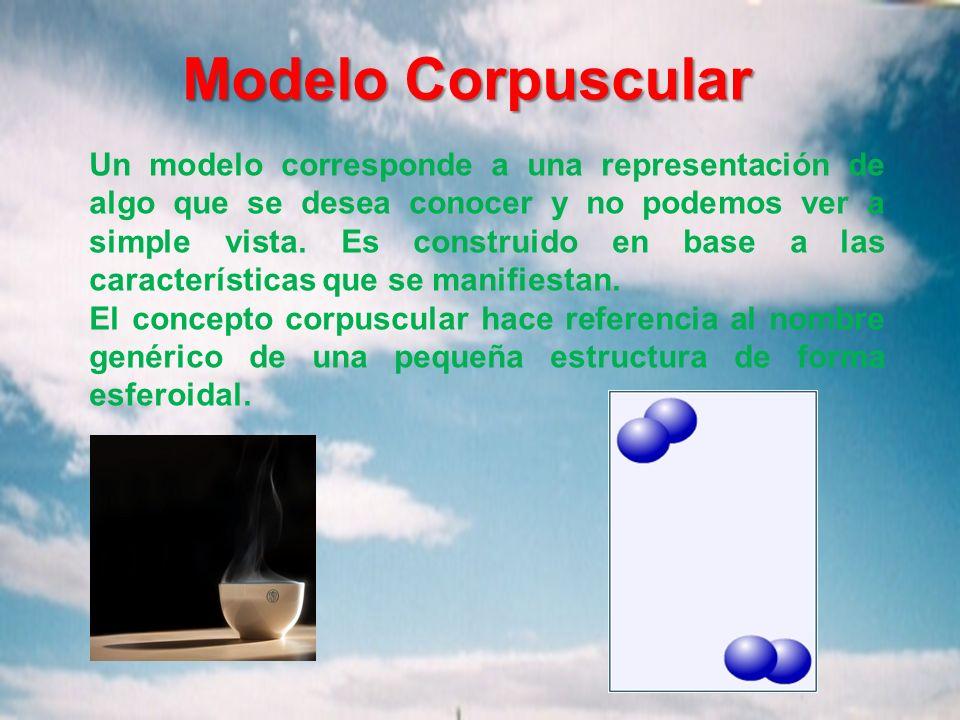Un modelo corresponde a una representación de algo que se desea conocer y no podemos ver a simple vista.