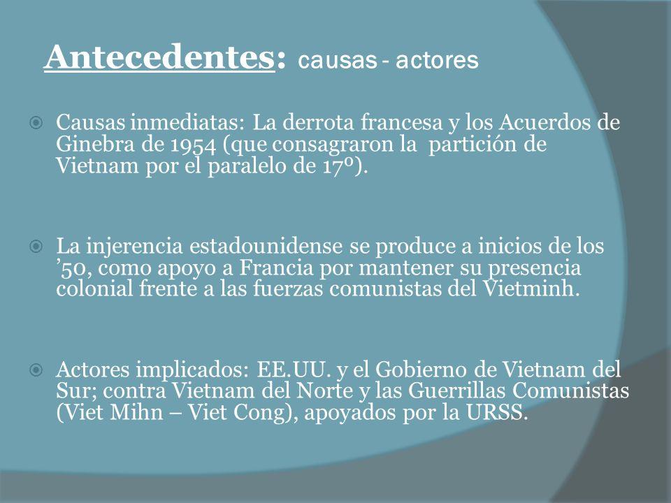 Antecedentes: causas - actores Causas inmediatas: La derrota francesa y los Acuerdos de Ginebra de 1954 (que consagraron la partición de Vietnam por e