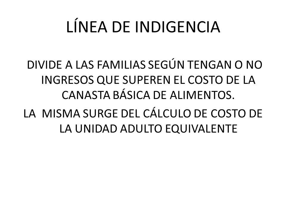LÍNEA DE INDIGENCIA DIVIDE A LAS FAMILIAS SEGÚN TENGAN O NO INGRESOS QUE SUPEREN EL COSTO DE LA CANASTA BÁSICA DE ALIMENTOS. LA MISMA SURGE DEL CÁLCUL