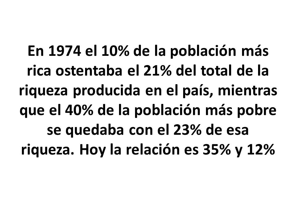 En 1974 el 10% de la población más rica ostentaba el 21% del total de la riqueza producida en el país, mientras que el 40% de la población más pobre s