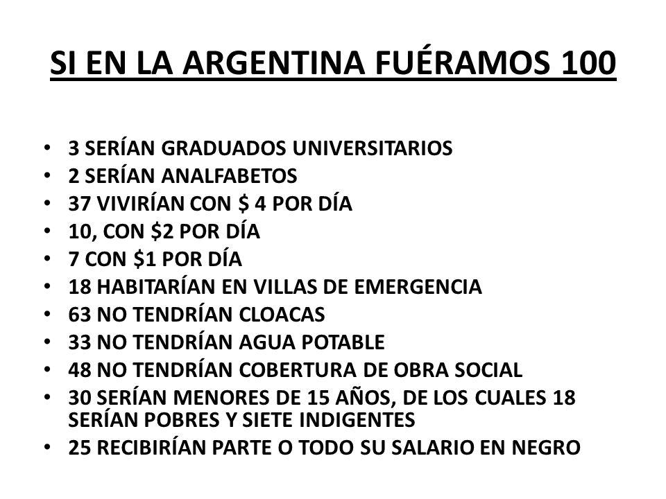SI EN LA ARGENTINA FUÉRAMOS 100 3 SERÍAN GRADUADOS UNIVERSITARIOS 2 SERÍAN ANALFABETOS 37 VIVIRÍAN CON $ 4 POR DÍA 10, CON $2 POR DÍA 7 CON $1 POR DÍA