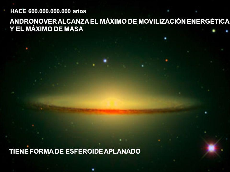 ANDRONOVER ALCANZA EL MÁXIMO DE MOVILIZACIÓN ENERGÉTICA Y EL MÁXIMO DE MASA ANDRONOVER ALCANZA EL MÁXIMO DE MOVILIZACIÓN ENERGÉTICA Y EL MÁXIMO DE MAS