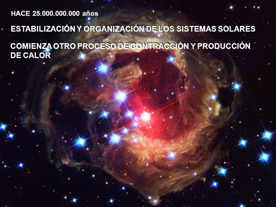 ESTABILIZACIÓN Y ORGANIZACIÓN DE LOS SISTEMAS SOLARES HACE 25.000.000.000 años COMIENZA OTRO PROCESO DE CONTRACCIÓN Y PRODUCCIÓN DE CALOR COMIENZA OTR