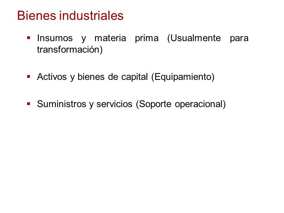 Bienes industriales Insumos y materia prima (Usualmente para transformación) Activos y bienes de capital (Equipamiento) Suministros y servicios (Sopor
